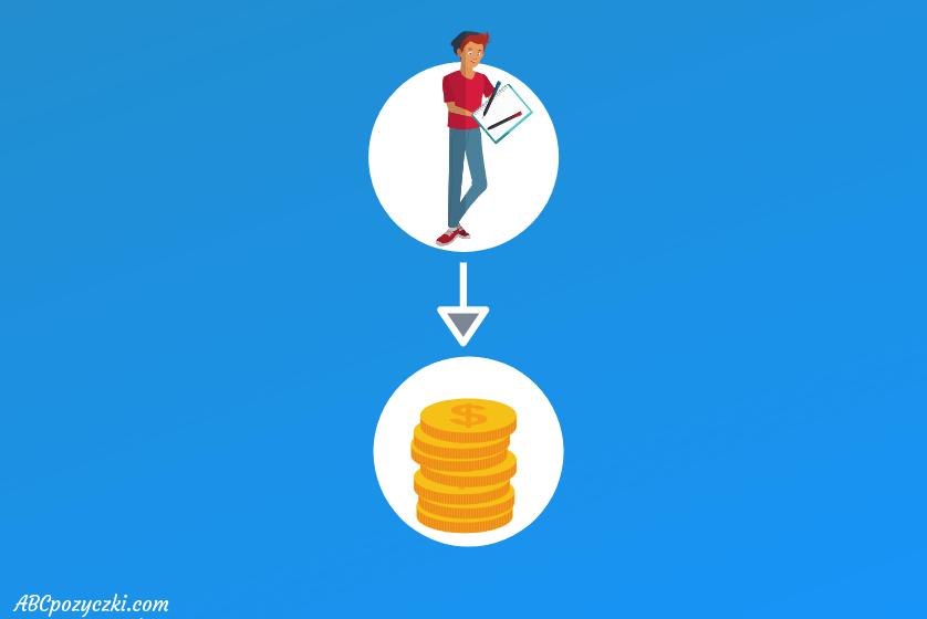 Obraz przedstawiający, że każda osoba może udzielać pożyczki prywatnej.